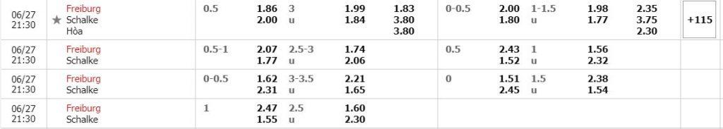 Bảng tỷ lệ kèo Freiburg vs Schalke 04 diễn ra lúc 20h30 ngày 27/06/2020 giải VĐQG Đức