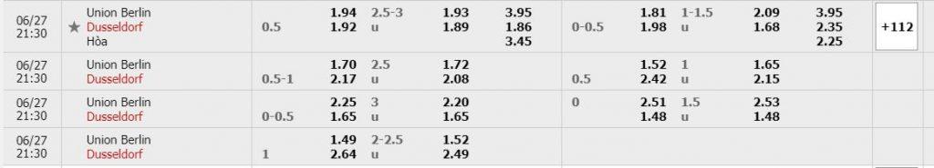 Bảng tỷ lệ kèo Union Berlin vs Fortuna Dusseldorf diễn ra lúc 20h30 ngày 27/06/2020 giải VĐQG Đức