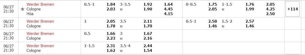 Bảng tỷ lệ kèo Werder Bremen vs Koln diễn ra lúc 20h30 ngày 27/06/2020 giải VĐQG Đức