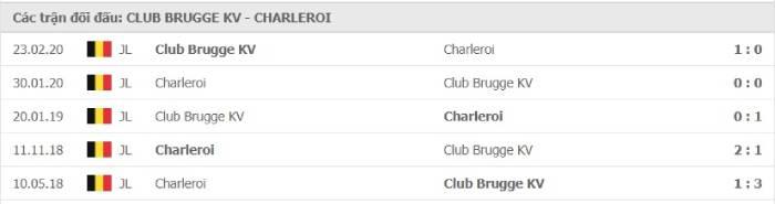 Soi kèo nhà cái Club Brugge vs Royal Charleroi – VĐQG Bỉ - 09/08/2020